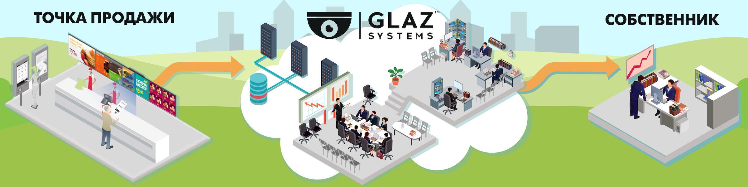 Glaz.Systems
